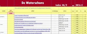 waterschans-tabelafbeelding